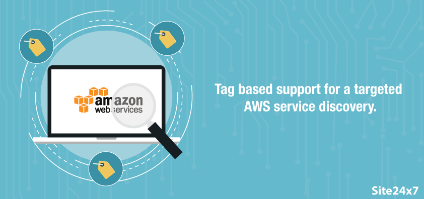 Tag based auto discovery to monitor specific AWS resources
