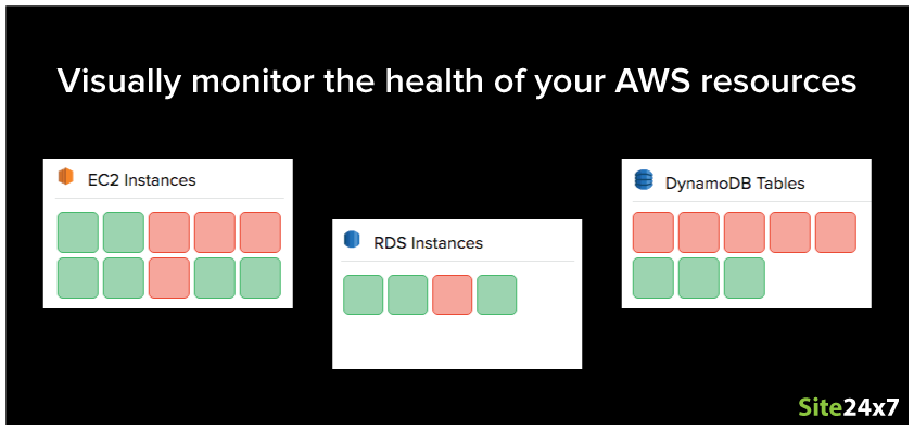 view-health-status-for-aws-resource