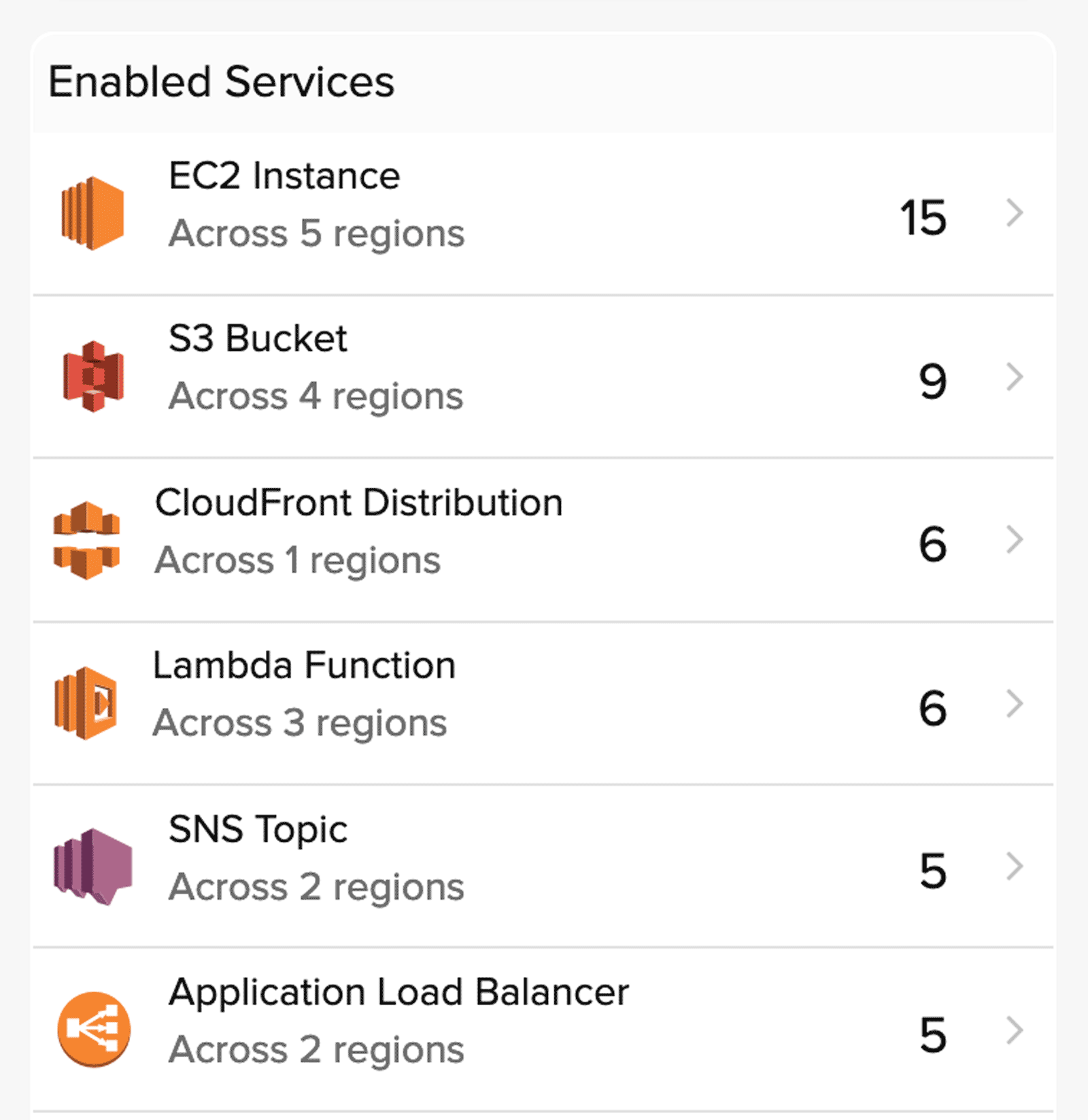 A view showing AWS services along with aggregate resource count