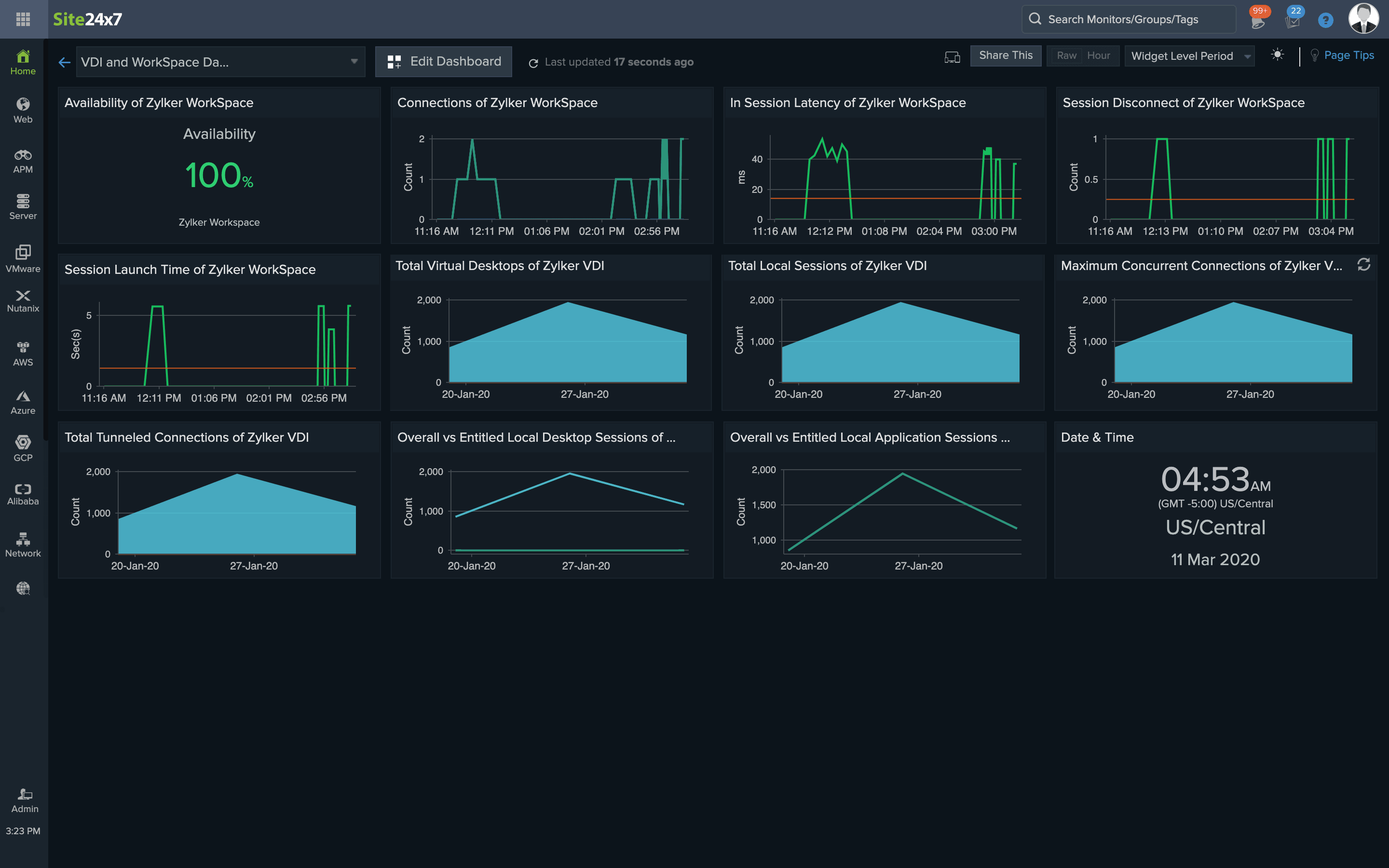 In-depth VDI monitoring for all your remote work needs
